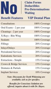 Dental Insurance in Joplin
